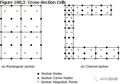 如何获取梁单元截面栅格点和积分点计算结果_2