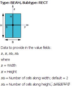 如何获取梁单元截面栅格点和积分点计算结果_1