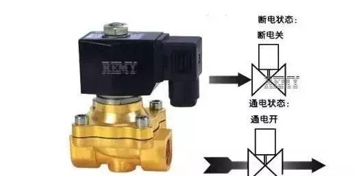 电动阀和电磁阀的差异,你知道吗?_1