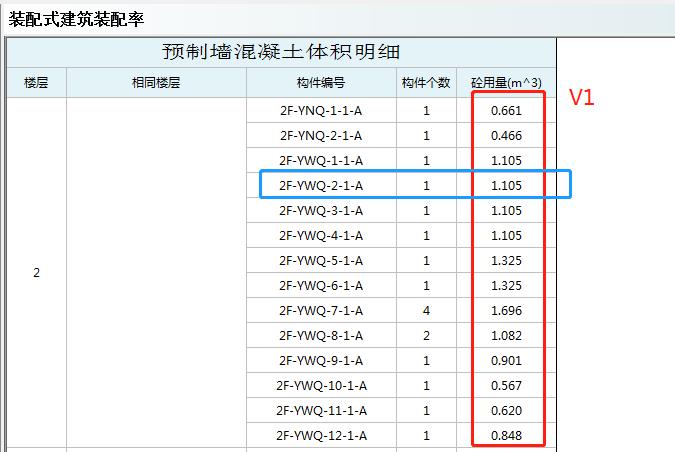 PKPM-PC装配率计算结果靠谱不?_4