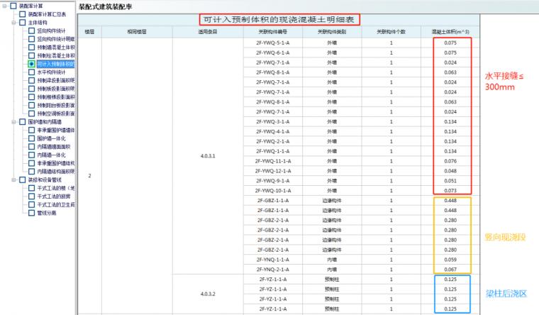 PKPM-PC装配率计算结果靠谱不?_5