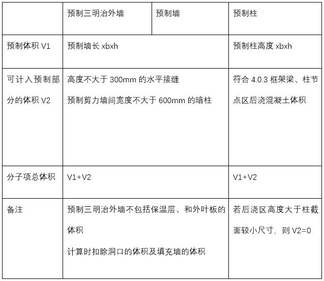 PKPM-PC装配率计算结果靠谱不?_3