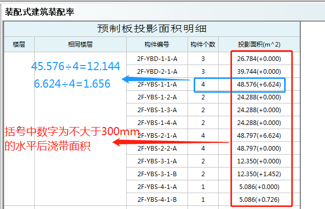 PKPM-PC装配率计算结果靠谱不?_11