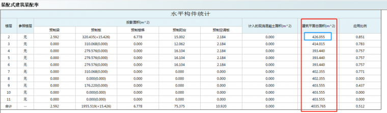 PKPM-PC装配率计算结果靠谱不?_15