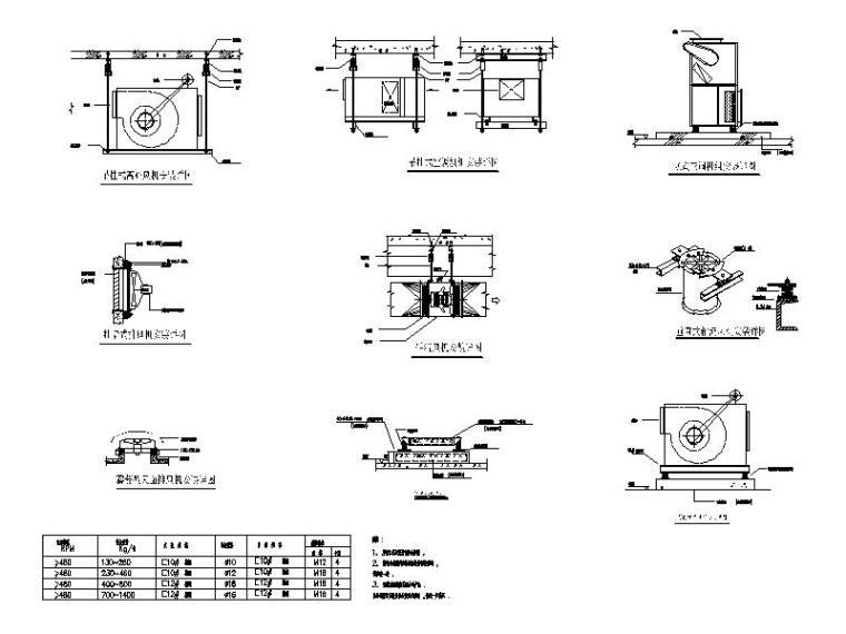 酒店类通风空调设备安装详图CAD