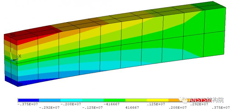 如何获取梁单元截面栅格点和积分点计算结果_8