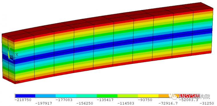 如何获取梁单元截面栅格点和积分点计算结果_9