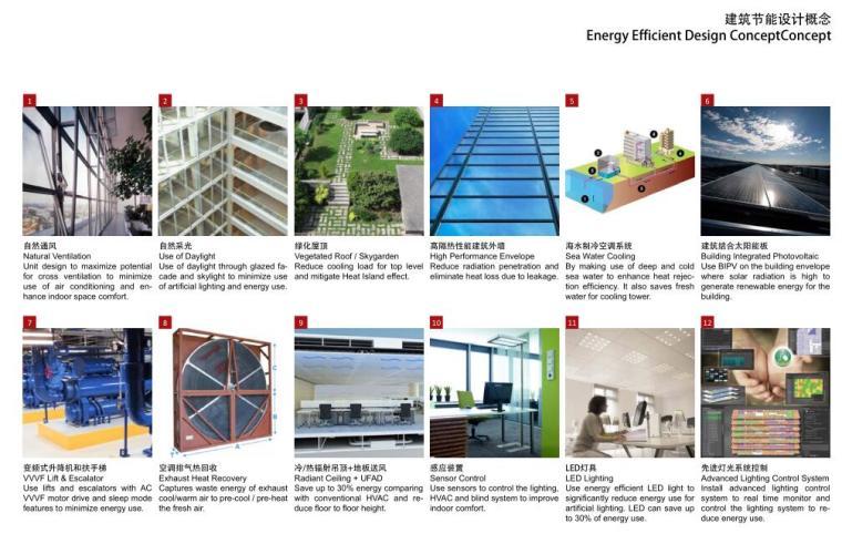 建筑节能设计概念