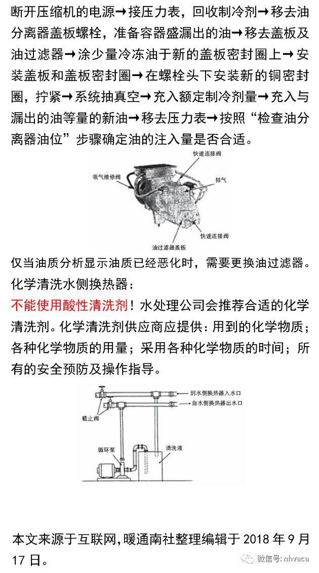 简要了解螺杆式冷(热)水机组_6