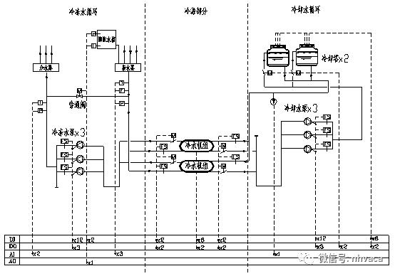 [收藏]BAS常用图例符号_2