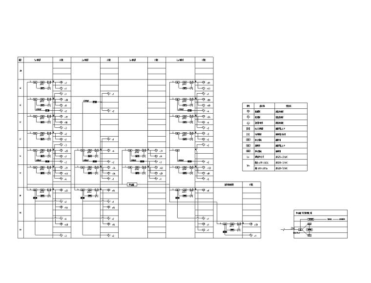 图书馆业务及管理网布线及网络系统图