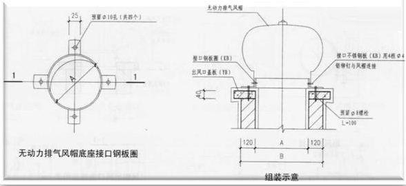 屋面防水工程怎么做_12套防水工程技术交底_29
