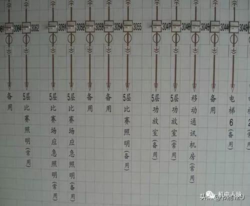 [图解]水电设备间安装施工工艺_9