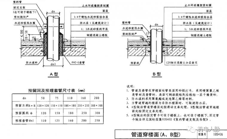 机电管线穿楼板墙体_套管封堵及防水做法汇