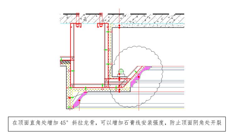 华润置地石膏板吊顶工程施工工艺标准