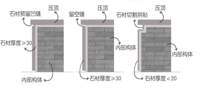 景观中常被忽略的石材拼接细节_41