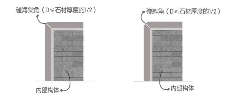 景观中常被忽略的石材拼接细节_39