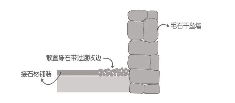 景观中常被忽略的石材拼接细节_30