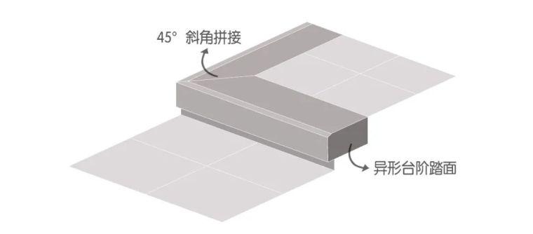 景观中常被忽略的石材拼接细节_35