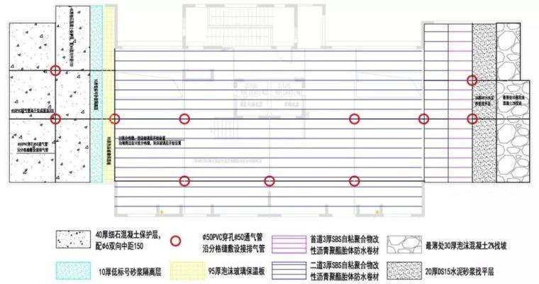 屋面防水工程怎么做_12套防水工程技术交底_5
