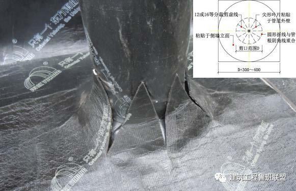 屋面防水工程怎么做_12套防水工程技术交底_21