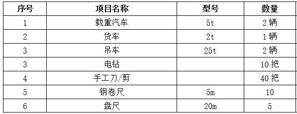 保温施工设备表