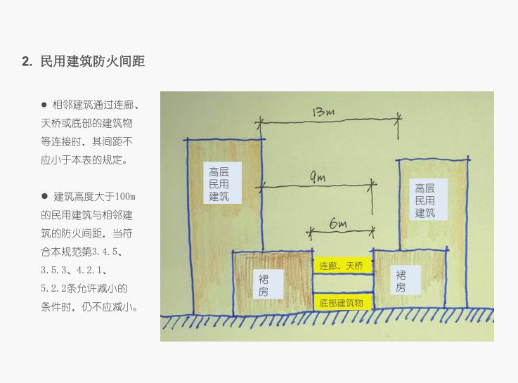 建筑防火规范+建筑防烟排烟标准图示解读3