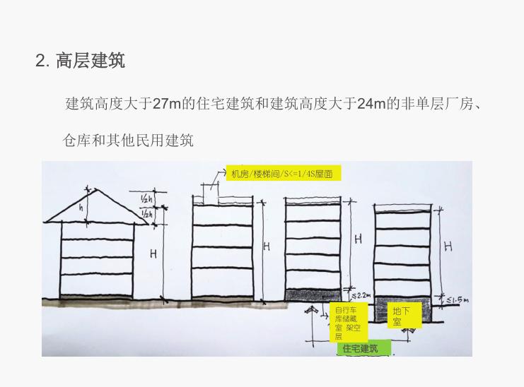 建筑防火规范+建筑防烟排烟标准图示解读1