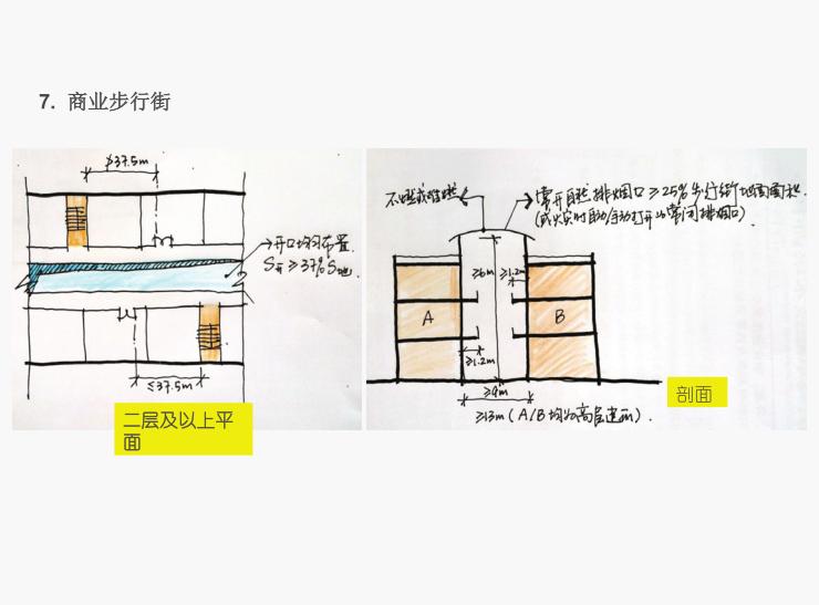 建筑防火规范+建筑防烟排烟标准图示解读5