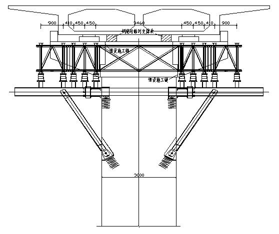 立交桥移动支架箱梁施工技术总结