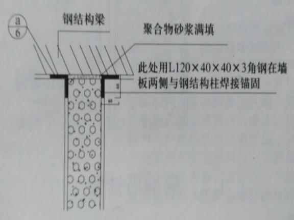 建筑室内轻质隔墙(防火)施工方案