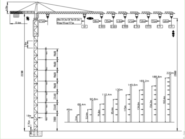 塔吊专项方案下载资料下载-塔吊安装安全专项施工方案