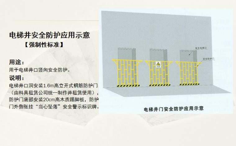 09 电梯井安全防护应用示意