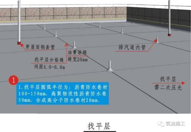 看图解析!屋面施工总体构造及要求_7