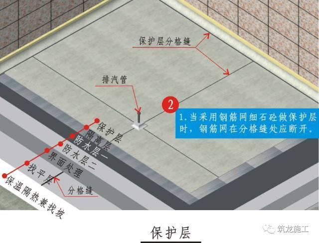 看图解析!屋面施工总体构造及要求_8