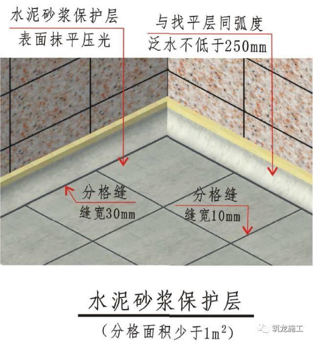 看图解析!屋面施工总体构造及要求_10