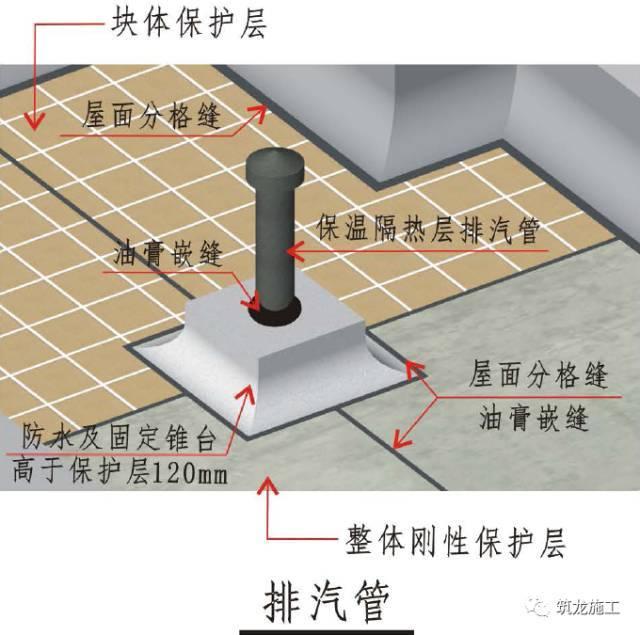 看图解析!屋面施工总体构造及要求_14
