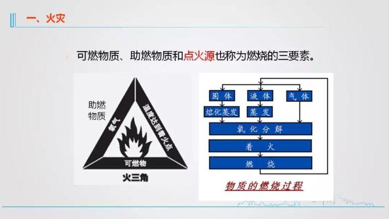 精选10套施工安全技术及安全施工培训资料_16