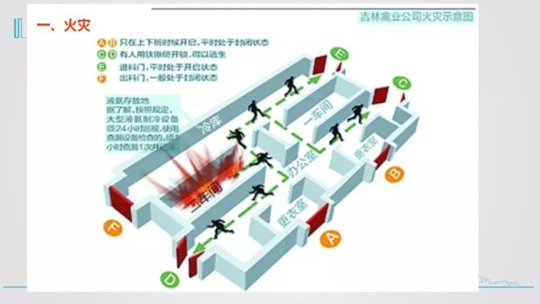 精选10套施工安全技术及安全施工培训资料_20