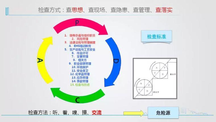 精选10套施工安全技术及安全施工培训资料_43