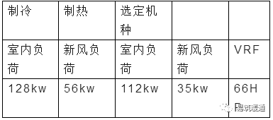 新风系统设计与选型攻略_2