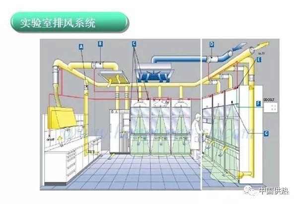 暖通设备材料最全面的图解_20