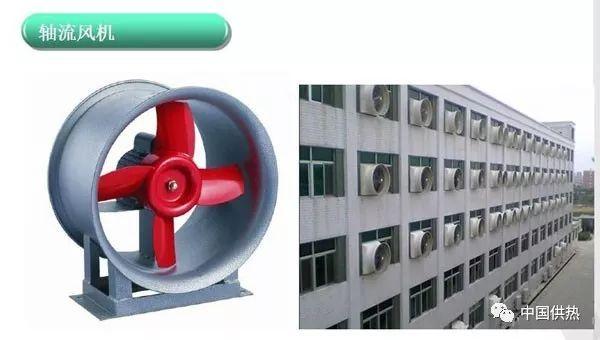 暖通设备材料最全面的图解_13