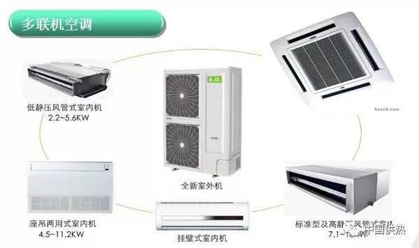 暖通设备材料最全面的图解_24