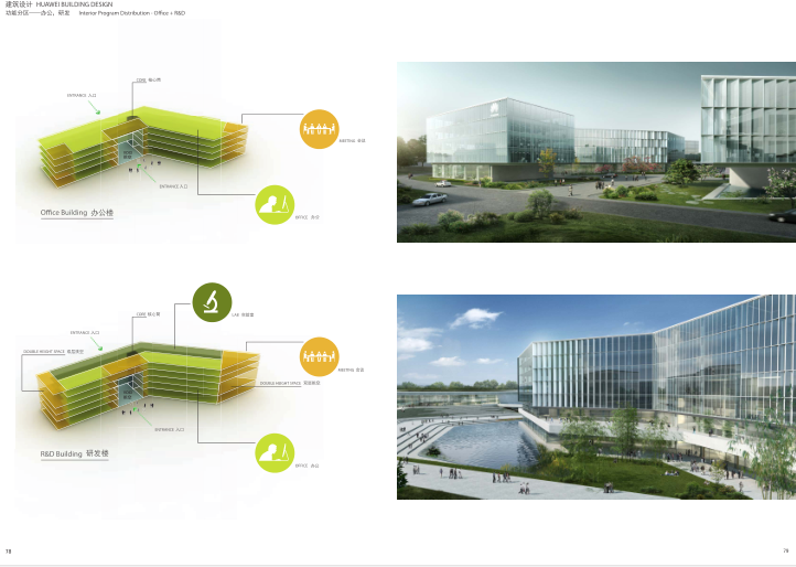 华为成都产业园区二期建筑设计方案文本2019-功能分区