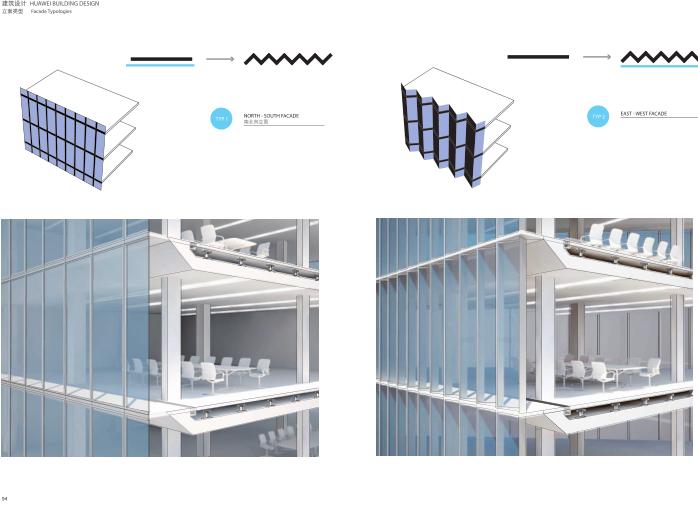 华为成都产业园区二期建筑设计方案文本2019-立面类型