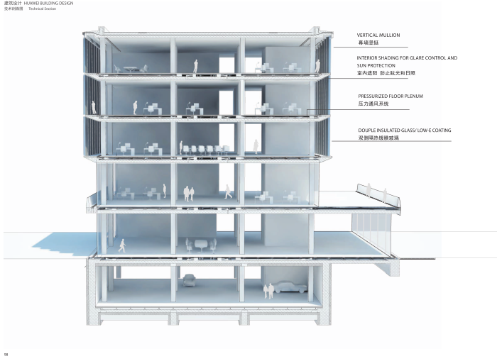 华为成都产业园区二期建筑设计方案文本2019-技术剖面图