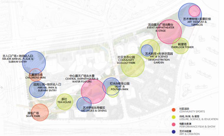 上海某知名地产绿轴公园景观方案设计 4 节点分析图