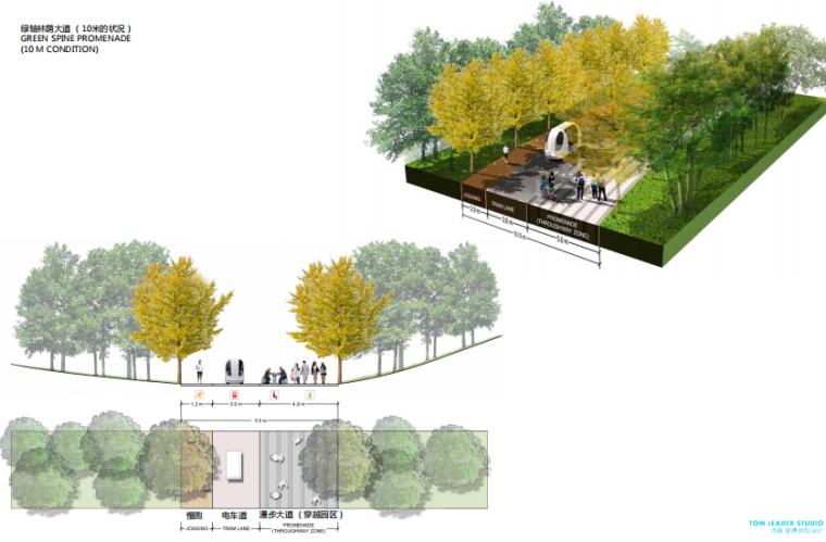 上海某知名地产绿轴公园景观方案设计 1 节点剖面图