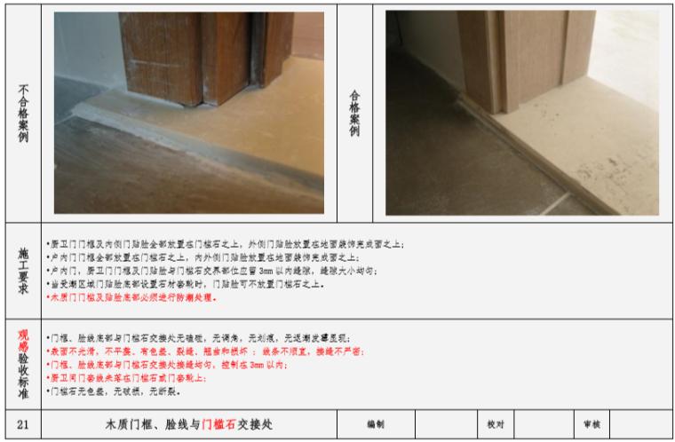 木质门框、脸线与门槛石交接处